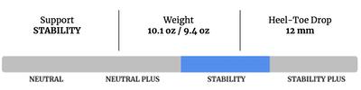 Shoe Scale